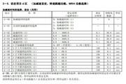 东洋(TOYO)VF64 -1144变频器说明书