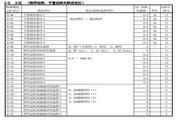 东洋(TOYO)VF64 -3R744变频器说明书