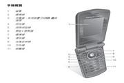 索尼爱立信 Z555i手机 使用说明书