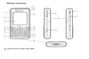 索尼爱立信 W660i手机 使用说明书