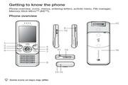 索尼爱立信 W580i手机 使用说明书