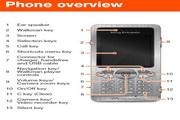 索尼爱立信 W302手机 使用说明书