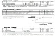 东洋(TOYO)VF64 -1R122变频器说明书