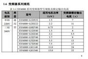 神源SY6000-G28040变频器用户手册