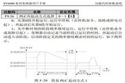 神源SY6000-G20040变频器用户手册