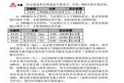神源SY6000-P22040变频器用户手册