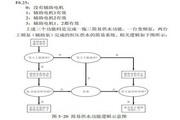 神源SY6000-G16040变频器用户手册