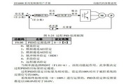 神源SY6000-G13240变频器用户手册