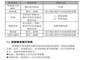 神源SY6000-G11040变频器用户手册
