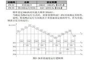 神源SY6000-P11040变频器用户手册