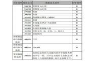 神源SY6000-G07540变频器用户手册