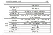 神源SY6000-G01540变频器用户手册