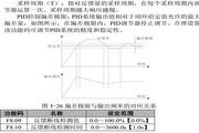 神源SY6000-P01540变频器用户手册