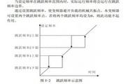 神源SY6000-P01140变频器用户手册