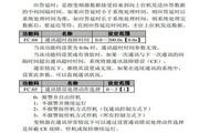 神源SY6000-G1D540变频器用户手册