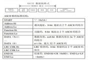 神源SY6000-G2D222变频器用户手册