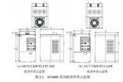 神源SY6000-G1D522变频器用户手册