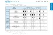 索思WT-E4000E-9S9+智能双回路、双数显、双输出控制变送仪表说明书