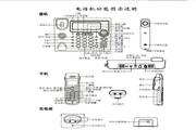 步步高HWDLCD007(93)TSD无绳电话使用说明书
