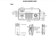 步步高HWDCD007(202)TSD无绳电话使用说明书