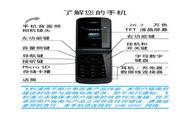 飞利浦 X600手机 使用说明书