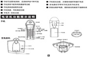 步步高HWDCD007(96)TSD无绳电话使用说明书