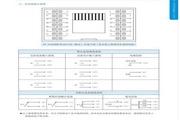 索思WT-E4000E-2S4+智能双回路、双数显、双输出控制变送仪表说明书