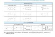 索思WT-4000-3S4+智能双回路、双数显、双输出控制变送仪表说明书