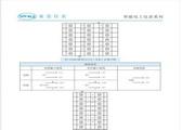 索思WT-4000-9SY智能双回路、双数显、双输出控制变送仪表说明书