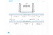 索思WT-4000-2S9智能双回路、双数显、双输出控制变送