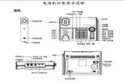 步步高HWDCD007(92)TSD无绳电话使用说明书