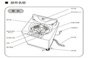 <p>松下XQB75-Q750U洗衣机使用说明书</p>