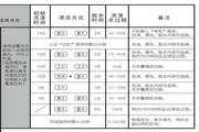 松下XQB65-H661U洗衣机使用说明书