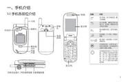 海尔 V9000手机 使用说明书