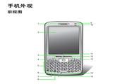 明基 P51手机 使用说明书