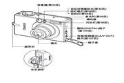 佳能DIGITAL IXUS 500数码相机 使用说明书