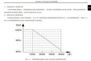 易驱ED3800-4T1600M开环电流矢量变频器使用说明书