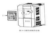 易驱ED3800-4T0185M开环电流矢量变频器使用说明书