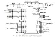 正弦电气EM329A-037-3A变频器用户手册