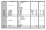 正弦电气EM329A-030-3A变频器用户手册