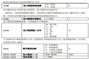 正弦电气EM329A-9R0-3AB变频器用户手册