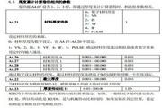 正弦电气EM329A-4R0-3AB变频器用户手册