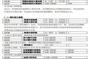 正弦电气EM329A-2R2-3AB变频器用户手册