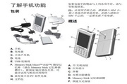 索尼爱立信 M608C手机 使用说明书