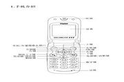 海尔 Z3100型手机 使用说明书