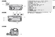佳能 MD110数码摄相机 使用说明书