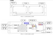 JS-C06 型灯泵浦脉冲激光电源用户操作使用手册