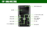 索尼爱立信 R306手机 使用说明书