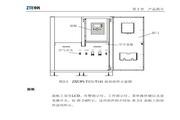 ZXUPS T121不间断电源系统用户手册