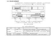 ZXDU68 W201(V1.0)50A系列组合电源用户手册